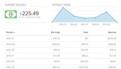 شرح موقع revenuehits بديل جوجل ادسنس